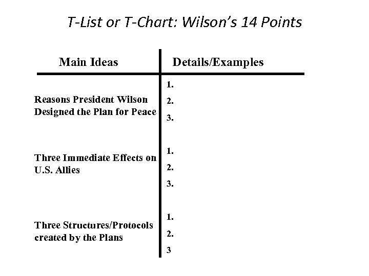 T-List or T-Chart: Wilson's 14 Points Main Ideas Details/Examples 1. Reasons President Wilson Designed