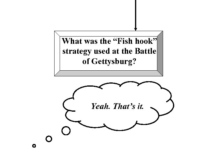 """What was the """"Fish hook"""" strategy used at the Battle of Gettysburg? Yeah. That's"""