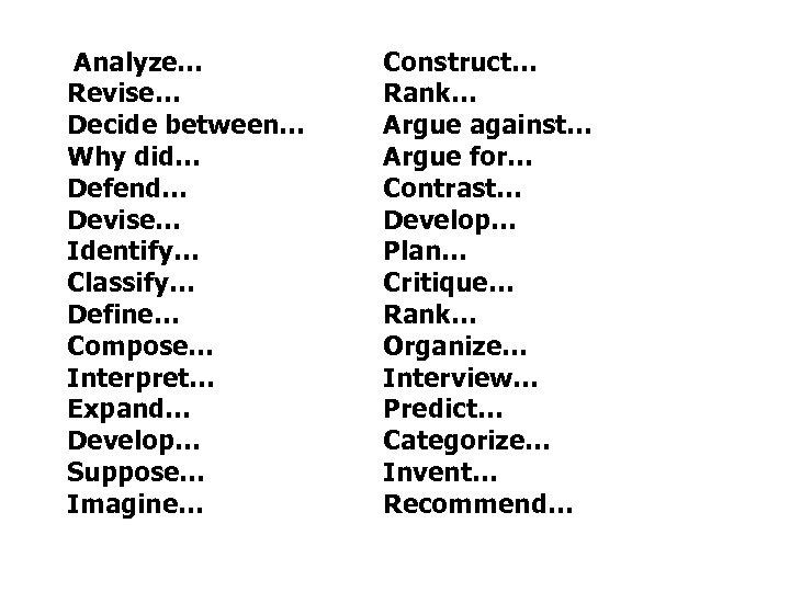 Analyze… Revise… Decide between… Why did… Defend… Devise… Identify… Classify… Define… Compose… Interpret…