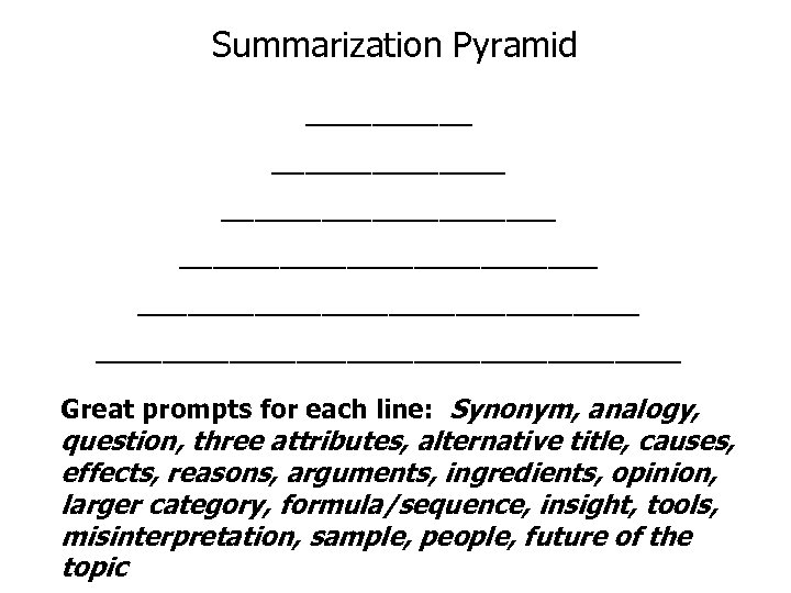 Summarization Pyramid __________________________________________ Great prompts for each line: Synonym, analogy, question, three attributes, alternative