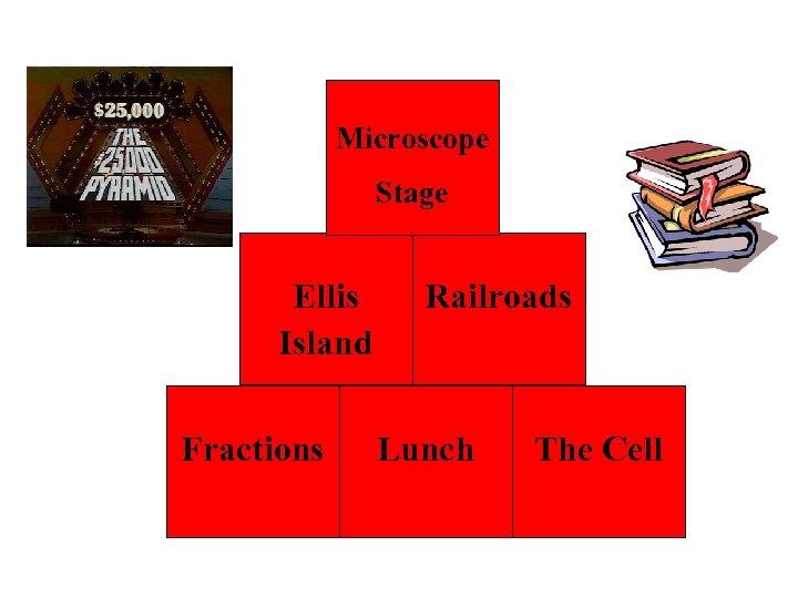 Microscope $10, 000 Stage $2, 500 Ellis Island Fractions $2, 500 Railroads $5, 000
