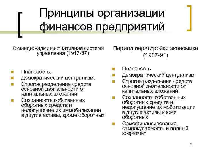 Принципы организации финансов предприятий Командно-административная система управления (1917 -87) n n Плановость. Демократический централизм.