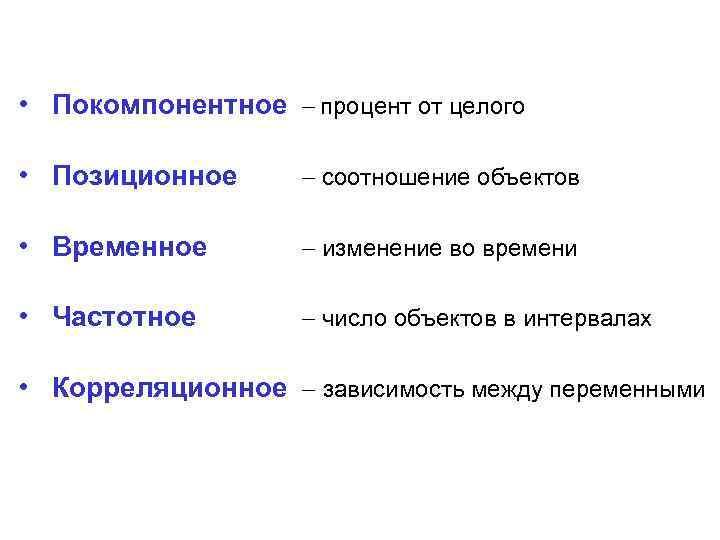 • Покомпонентное процент от целого • Позиционное соотношение объектов • Временное изменение во