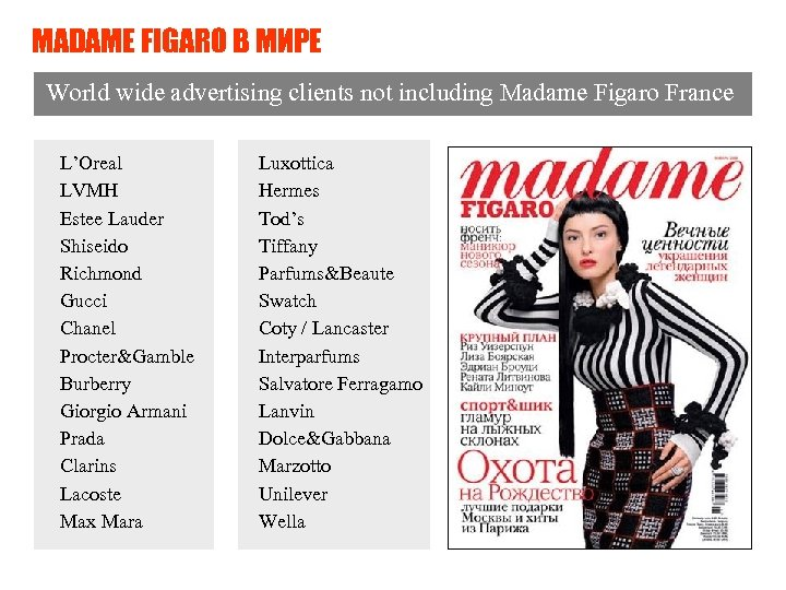 MADAME FIGARO В МИРЕ World wide advertising clients not including Madame Figaro France L'Oreal