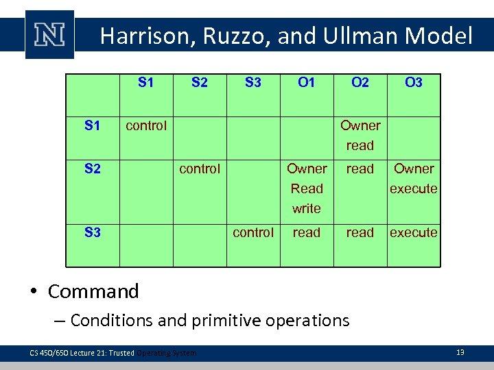 Harrison, Ruzzo, and Ullman Model S 1 S 2 S 3 O 1 control