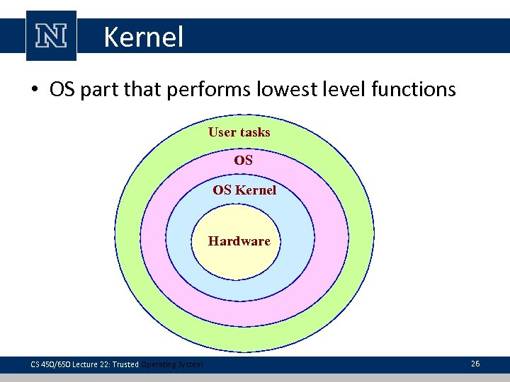 Kernel • OS part that performs lowest level functions User tasks OS OS Kernel