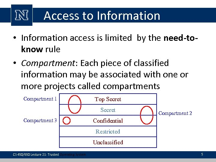 Access to Information • Information access is limited by the need-toknow rule • Compartment: