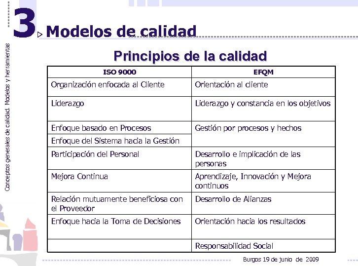 Conceptos generales de calidad. Modelos y herramientas 3 Modelos de calidad Principios de la