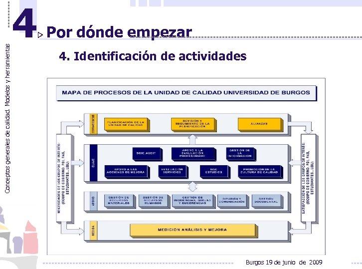 Conceptos generales de calidad. Modelos y herramientas 4 Por dónde empezar 4. Identificación de