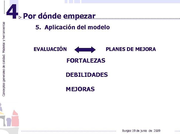Conceptos generales de calidad. Modelos y herramientas 4 Por dónde empezar 5. Aplicación del