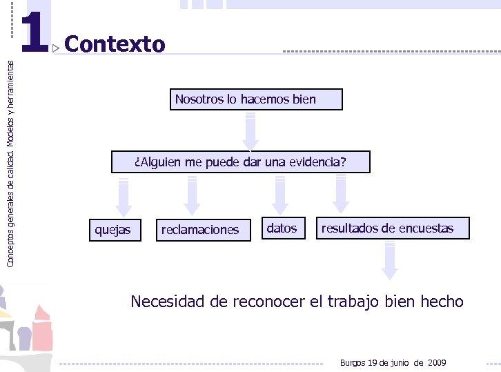 Conceptos generales de calidad. Modelos y herramientas 1 Contexto Nosotros lo hacemos bien ¿Alguien