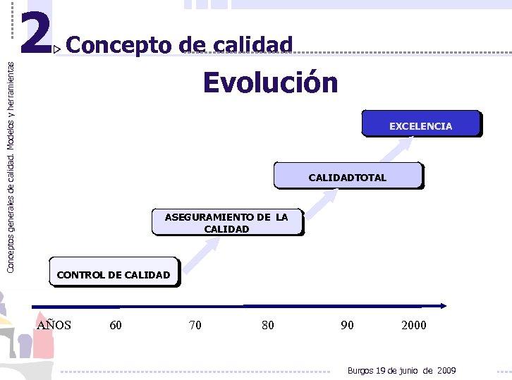 Conceptos generales de calidad. Modelos y herramientas 2 Concepto de calidad Evolución EXCELENCIA CALIDADTOTAL