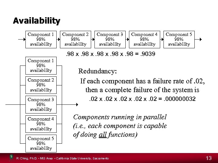 Availability Component 1 98% availability Component 2 98% availability Component 3 98% availability Component
