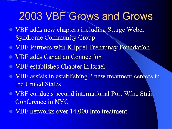 2003 VBF Grows and Grows l l l l VBF adds new chapters including