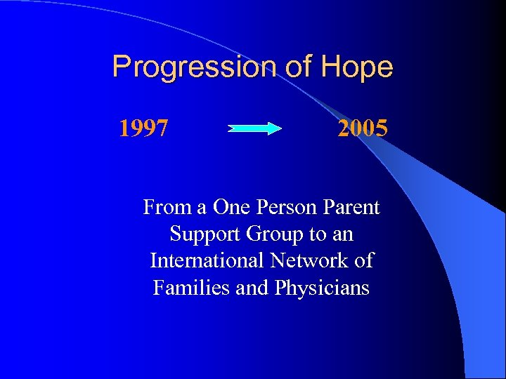 Progression of Hope 1997 2005 From a One Person Parent Support Group to an