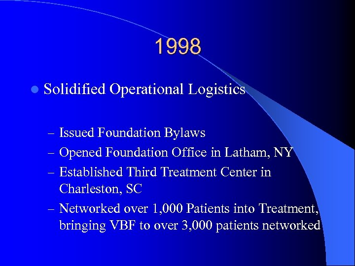 1998 l Solidified Operational Logistics – Issued Foundation Bylaws – Opened Foundation Office in