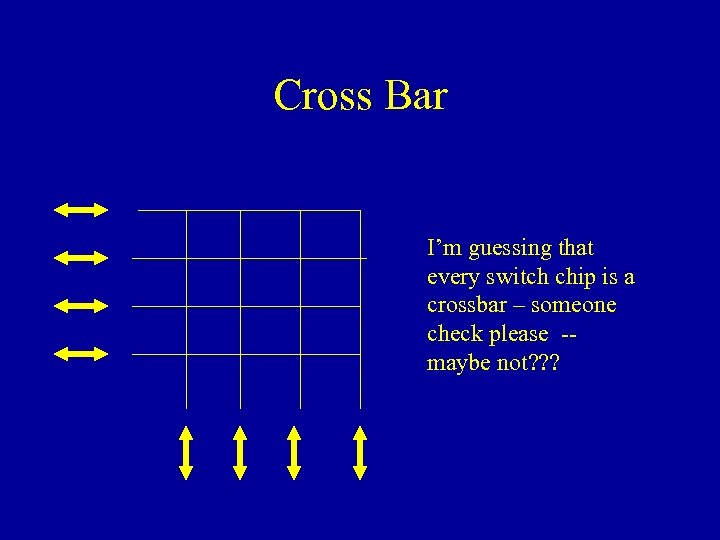 Cross Bar I'm guessing that every switch chip is a crossbar – someone check