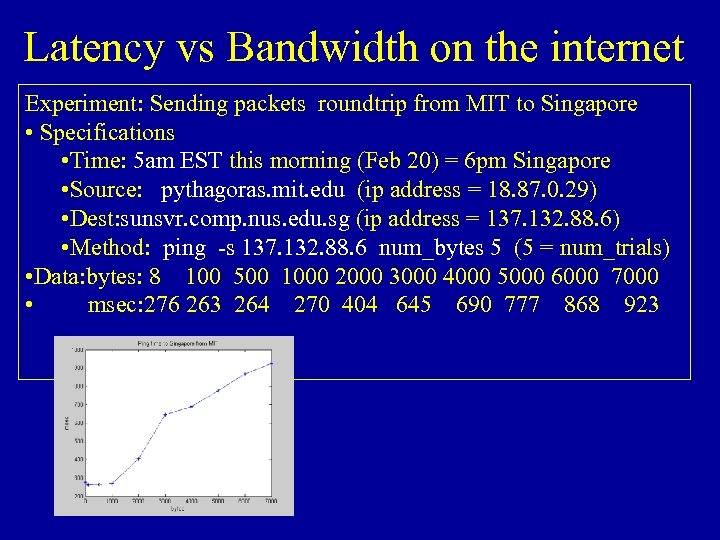 Latency vs Bandwidth on the internet Experiment: Sending packets roundtrip from MIT to Singapore