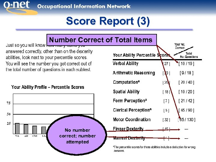 Score Report (3) Number Correct of Total Items No number correct; number attempted 15