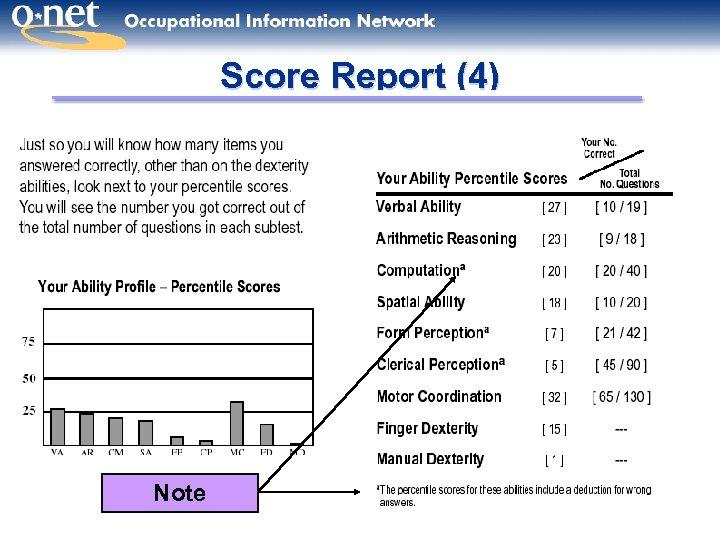 Score Report (4) Note 16