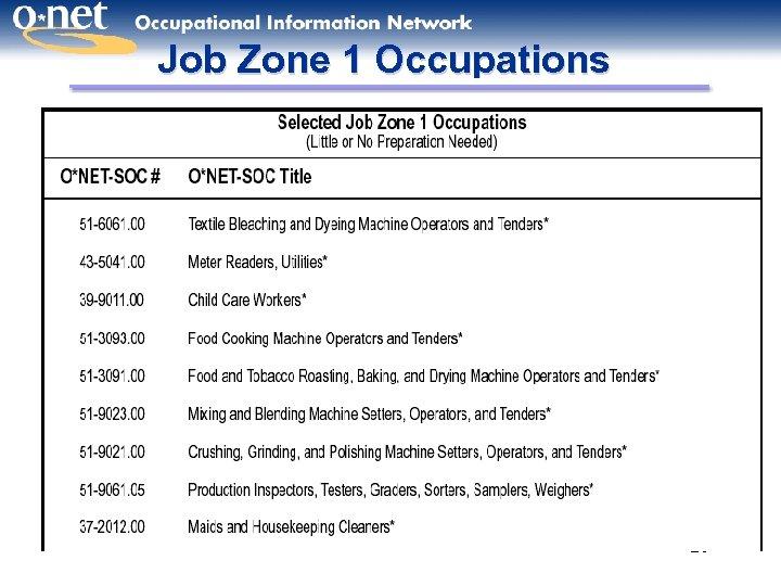 Job Zone 1 Occupations 26