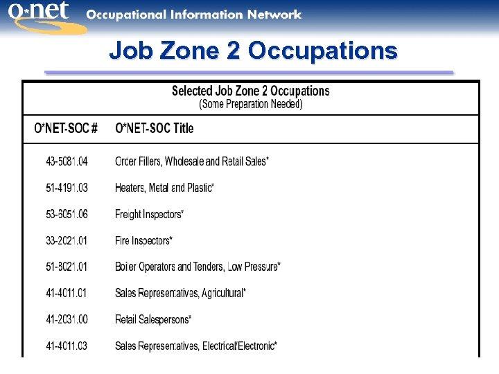 Job Zone 2 Occupations 27