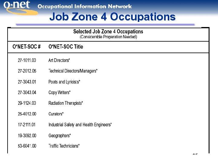 Job Zone 4 Occupations 29