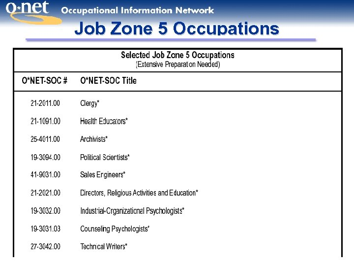 Job Zone 5 Occupations 30