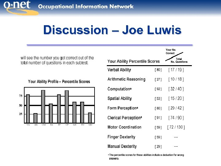 Discussion – Joe Luwis 45