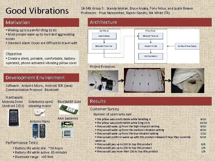 Good Vibrations 18 -549 Group 5: Skanda Mohan, Bryce Aisaka, Tony Felice, and Justin