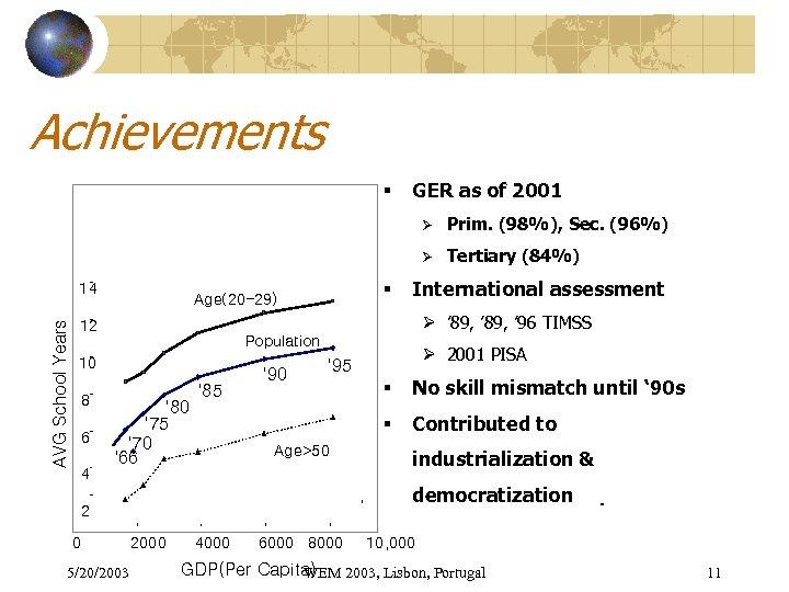 Achievements § GER as of 2001 Ø Ø AVG School Years 14 Ø '