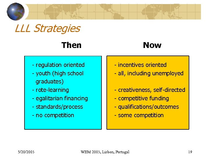 LLL Strategies Then - regulation oriented - youth (high school graduates) - rote-learning -