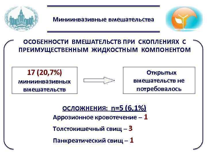 Миниинвазивные вмешательства ОСОБЕННОСТИ ВМЕШАТЕЛЬСТВ ПРИ СКОПЛЕНИЯХ С ПРЕИМУЩЕСТВЕННЫМ ЖИДКОСТНЫМ КОМПОНЕНТОМ 17 (20, 7%) миниинвазивных