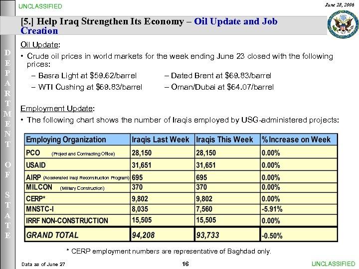 June 28, 2006 UNCLASSIFIED [5. ] Help Iraq Strengthen Its Economy – Oil Update
