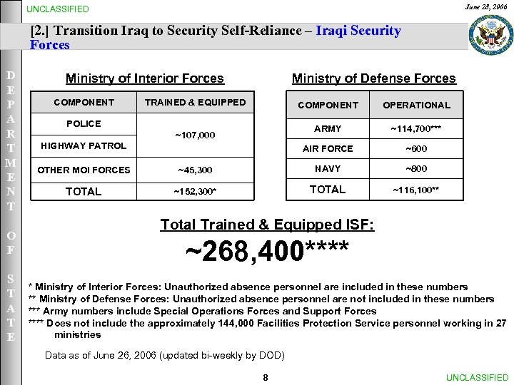 June 28, 2006 UNCLASSIFIED [2. ] Transition Iraq to Security Self-Reliance – Iraqi Security