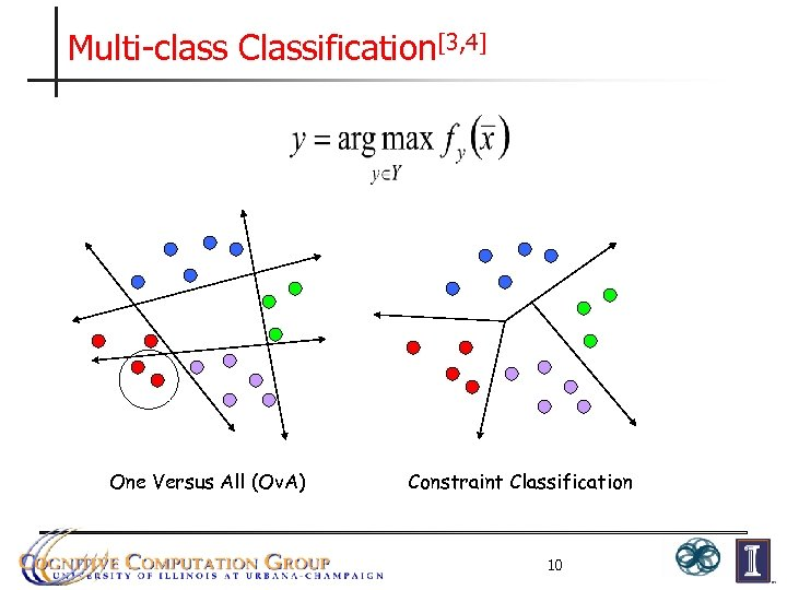 Multi-class Classification[3, 4] One Versus All (Ov. A) Constraint Classification 10