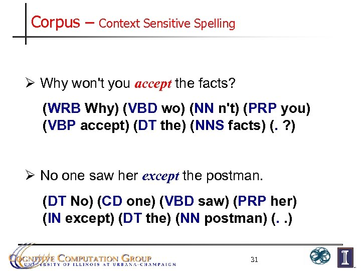 Corpus – Context Sensitive Spelling Ø Why won't you accept the facts? (WRB Why)