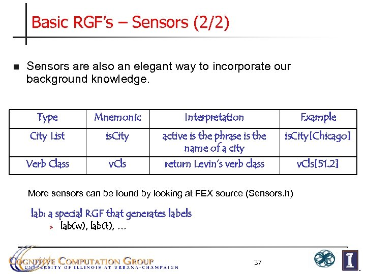 Basic RGF's – Sensors (2/2) n Sensors are also an elegant way to incorporate