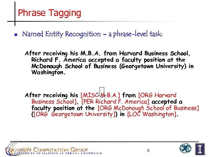 Phrase Tagging n Named Entity Recognition – a phrase-level task: After receiving his M.