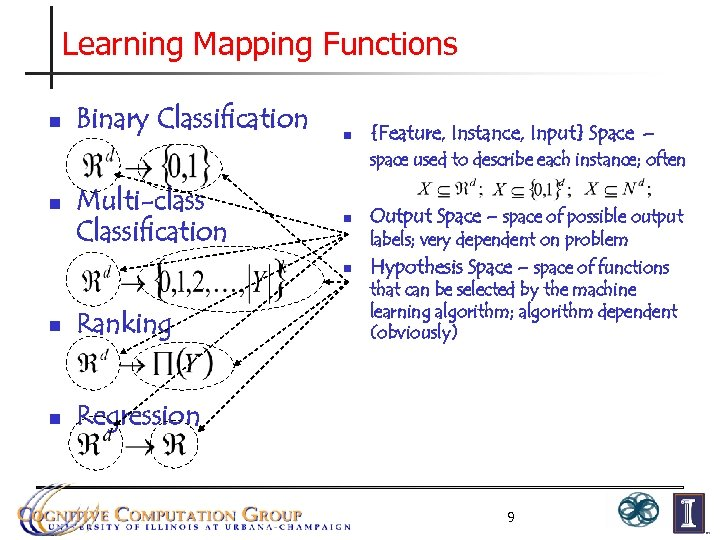 Learning Mapping Functions n Binary Classification n {Feature, Instance, Input} Space – space used
