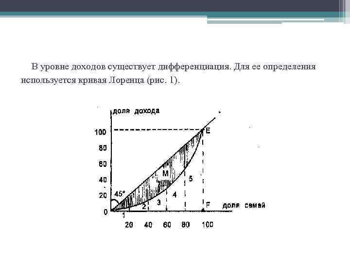 В уровне доходов существует дифференциация. Для ее определения используется кривая Лоренца (рис. 1).