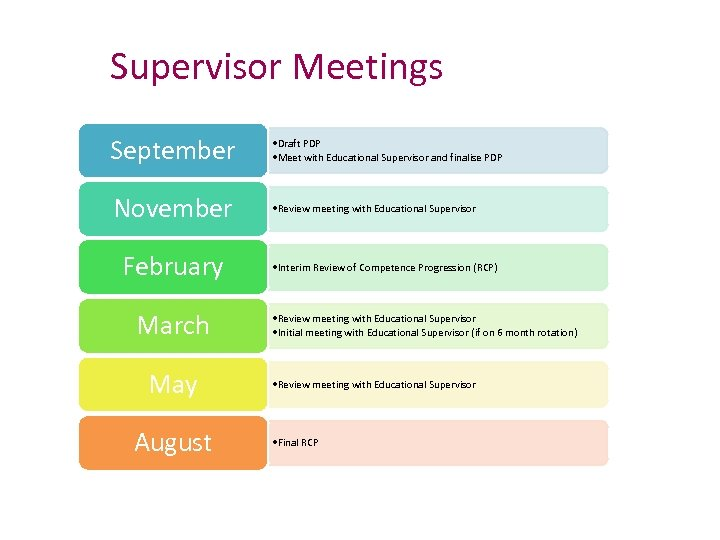 Supervisor Meetings September • Draft PDP • Meet with Educational Supervisor and finalise PDP