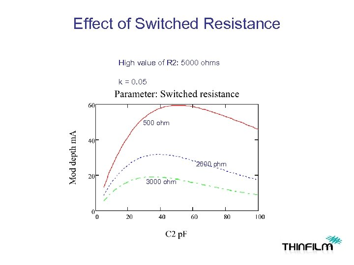Effect of Switched Resistance High value of R 2: 5000 ohms k = 0.