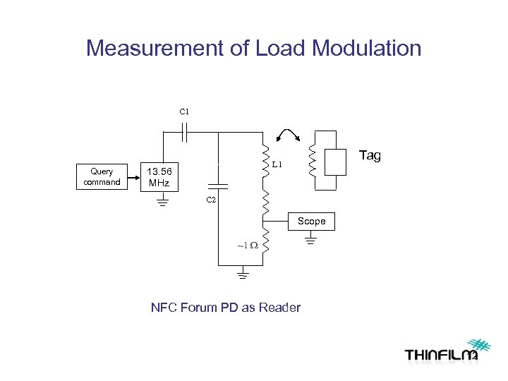 Measurement of Load Modulation C 1 Query command Tag L 1 13. 56 MHz