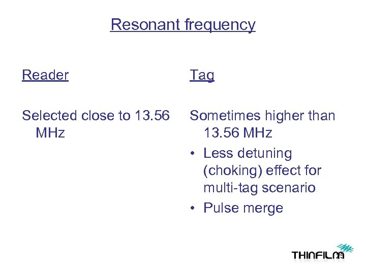Resonant frequency Reader Tag Selected close to 13. 56 MHz Sometimes higher than 13.