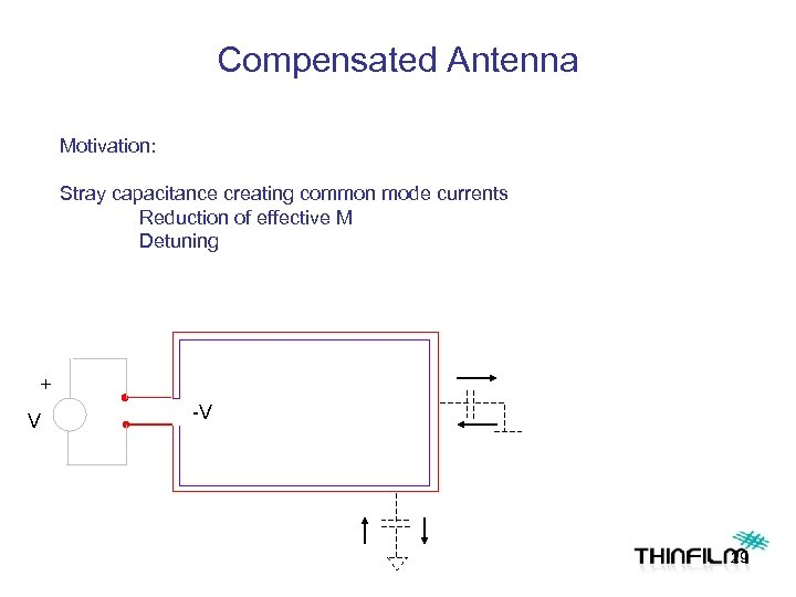 Compensated Antenna Motivation: Stray capacitance creating common mode currents Reduction of effective M Detuning