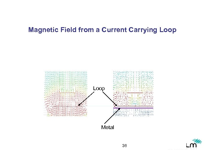 Magnetic Field from a Current Carrying Loop Metal 36