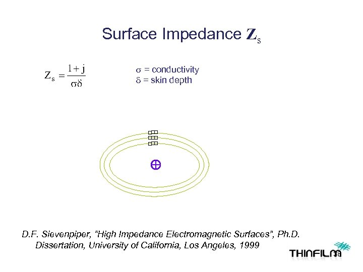 "Surface Impedance Zs s = conductivity d = skin depth D. F. Sievenpiper, ""High"