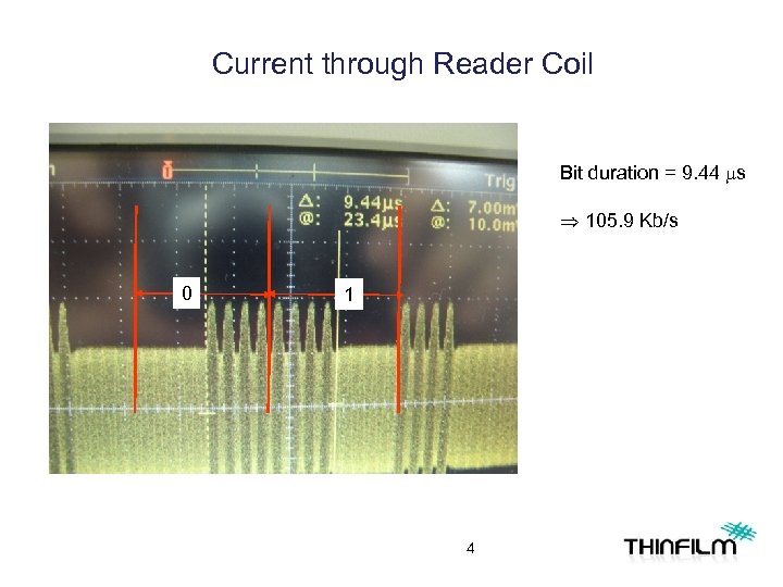 Current through Reader Coil Bit duration = 9. 44 ms 105. 9 Kb/s 0