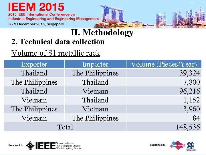 II. Methodology 2. Technical data collection Volume of S 1 metallic rack Exporter Importer